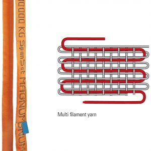 Magnum Plus Round Slings